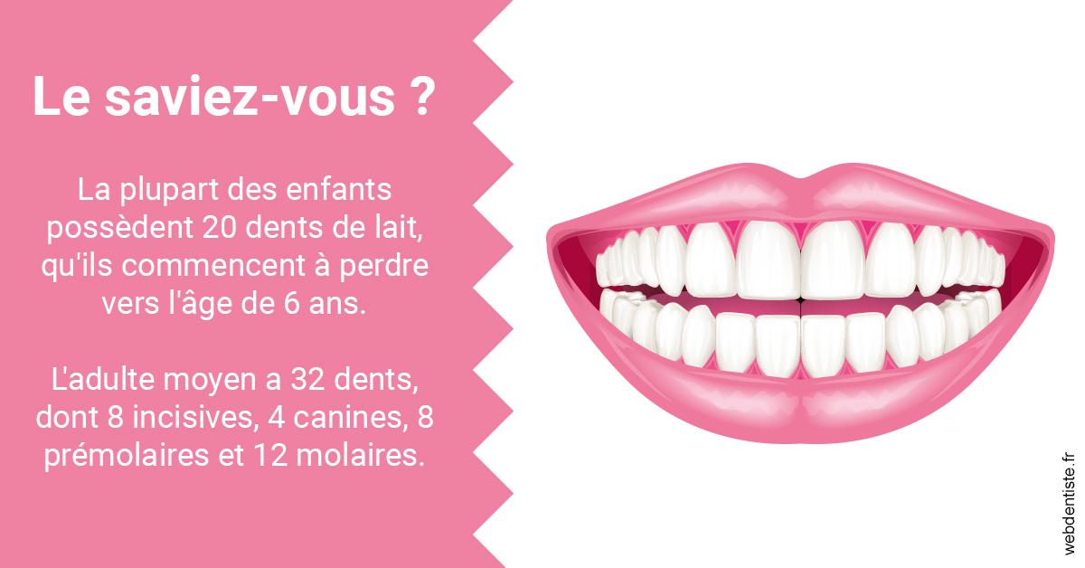 https://dr-renoux-alain.chirurgiens-dentistes.fr/Dents de lait 2